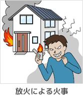 放火による火事