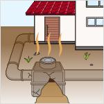 浄化槽等の放置、破損等による汚物の流出、臭気の発生があり、地域住民の日常生活に支障を及ぼしている/排水等の流出による臭気の発生があり、地域住民の日常生活に支障を及ぼしている