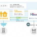 空き家所有者負担ゼロの空き家活用サービス「AKARI」の提供を開始  ~ 経済的負担と管理の手間をなくす、新しい空き家の活用法 ~