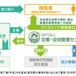 NPO法人 空家・空地管理センターが東京都の助成を受け 「空き家のワンストップ相談窓口」へ選定