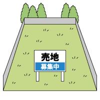 【空地】土地活用_売り地