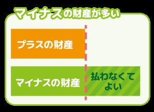 限定承認_図解