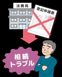 相続登記_図解